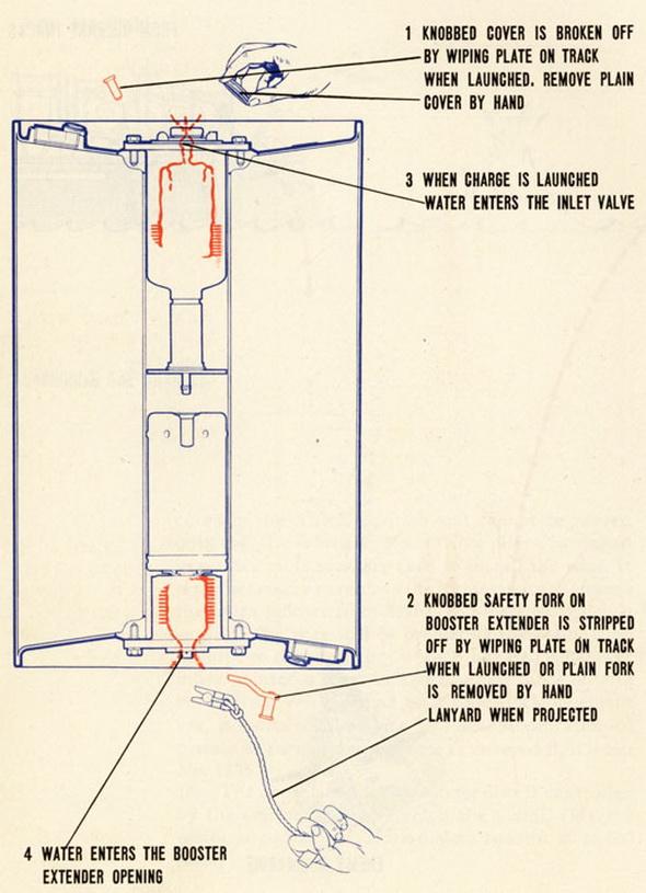 depth charge diagram wiring diagram b7
